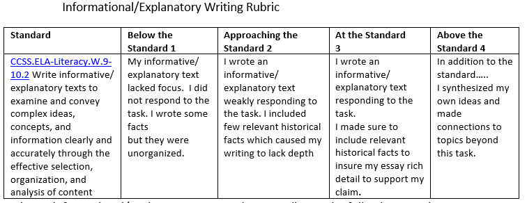 The     best Writing rubrics ideas on Pinterest   Kindergarten     SP ZOZ   ukowo Third Grade Common Core Writing Rubrics
